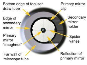 Telescope mirrors diagram