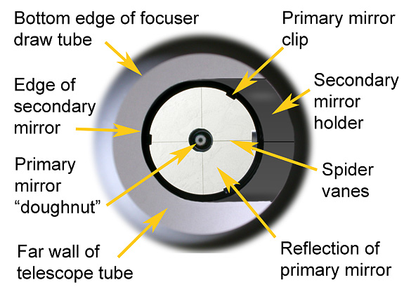 Telescope mirrors diagram