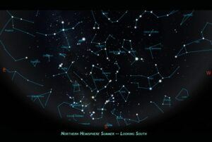 All deep space constellations
