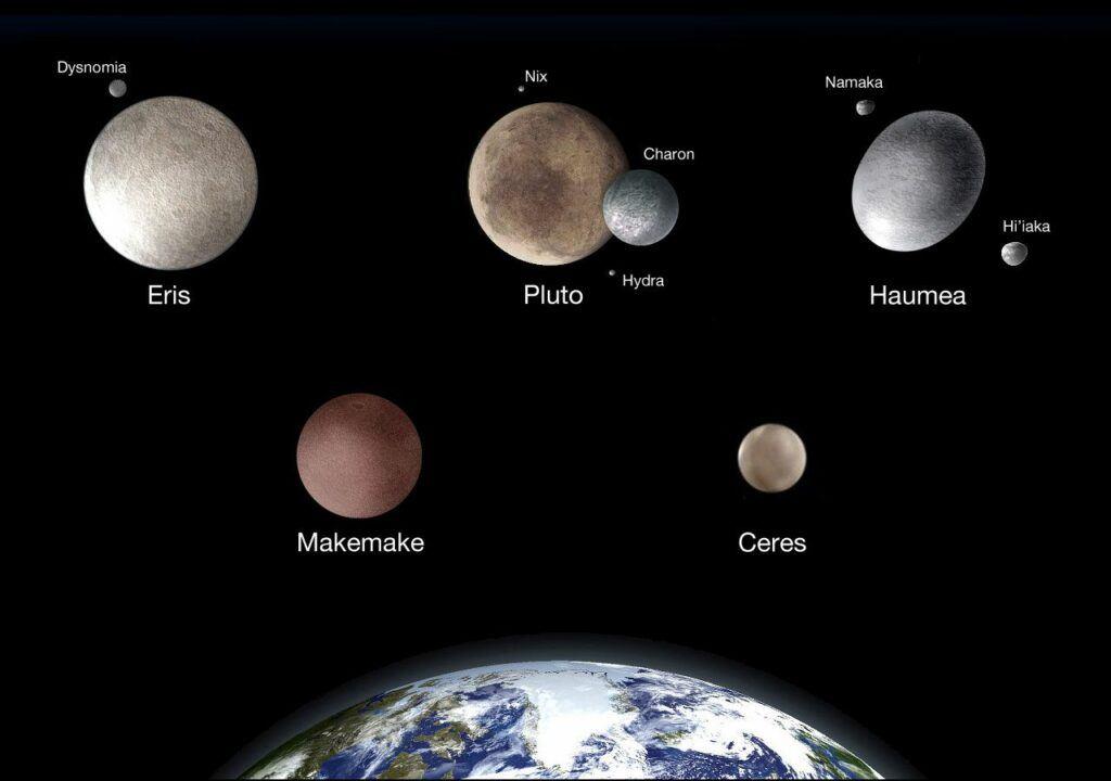 All 5 dwarf planets
